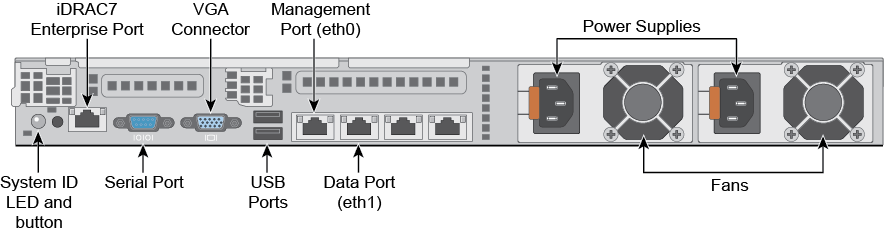 Setting Up the ClearPass Hardware Appliances