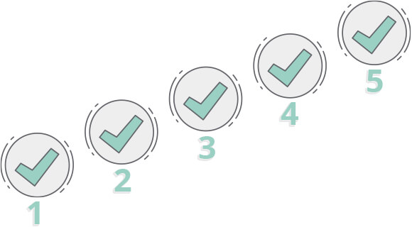 Series of checkmarks to indicate steps in process