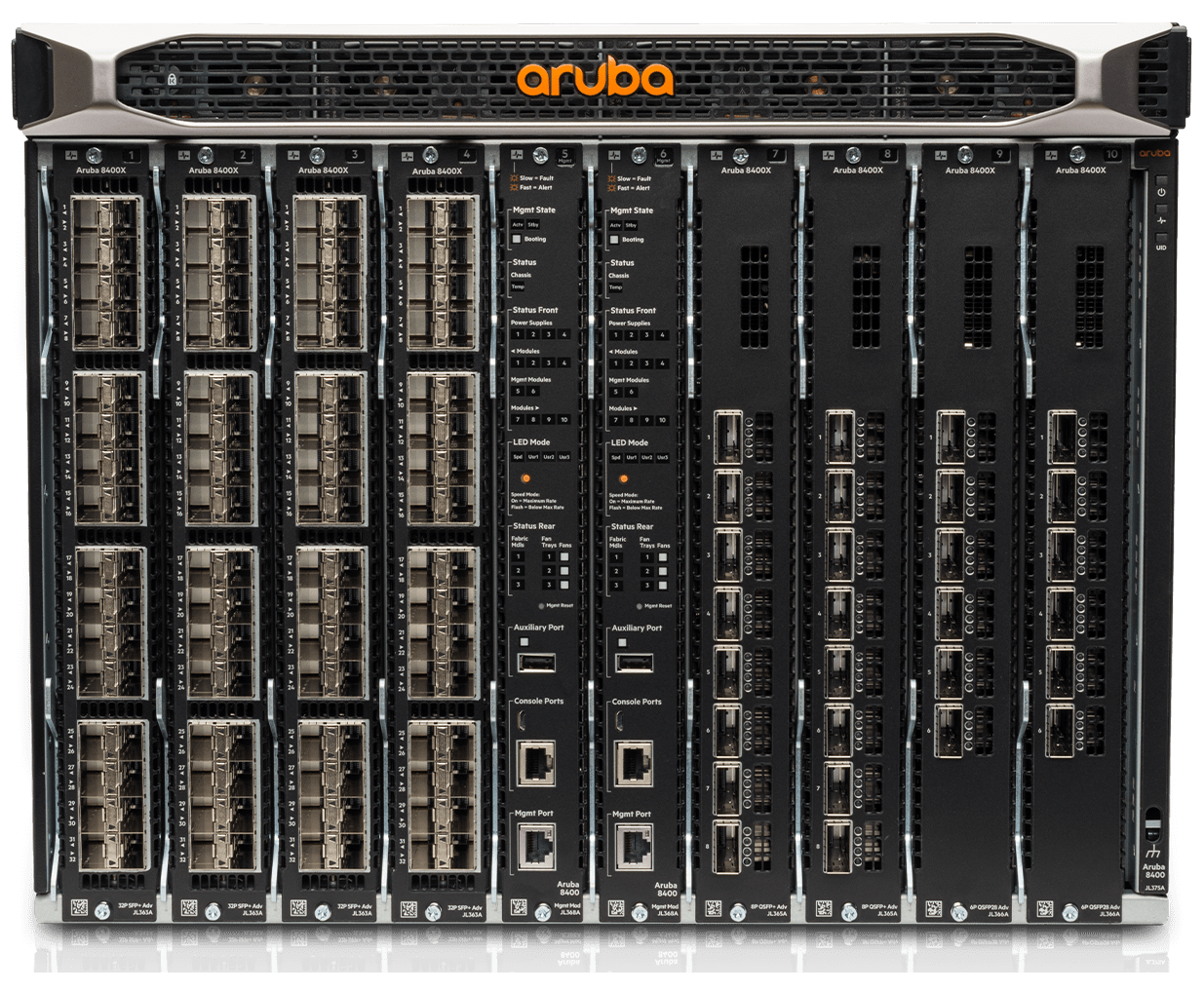 Details and specifications for the Aruba CX 8400 Switch Series