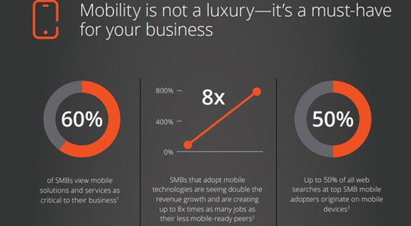 Moving your business at the speed of mobile and cloud.