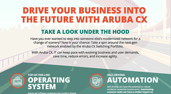 Drive Your Business into the Future with Aruba CX