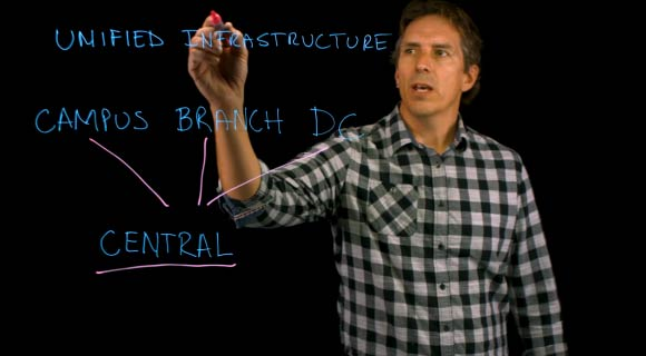Aruba Unified Infrastructure lightboard video