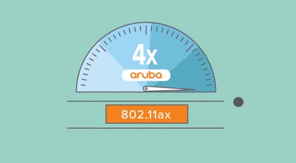 What is 802.11ax?
