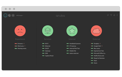 User Experience Insight (UXI) dashboard screen