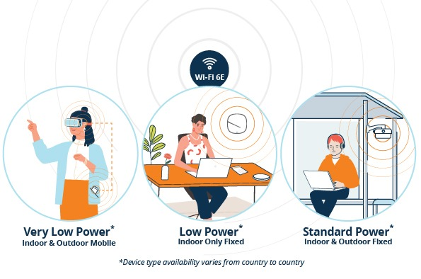 Side by side comparison of network signal for users in different indoor and outdoor settings