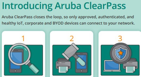 Aruba ClearPass Risk Assessment