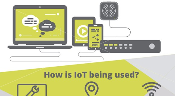IoT is accelerating the move the smart workplace