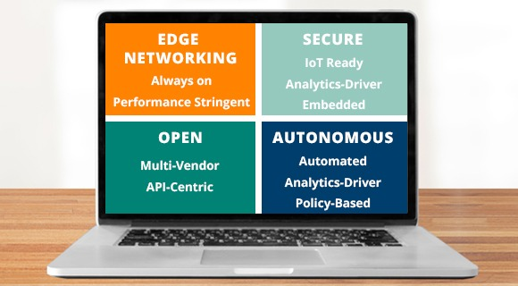 A diagram of Aruba architecture: Always On Edge Networking + Secure + Open + Autonomous