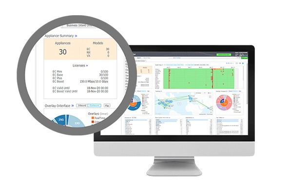 Real-time Visibility and Monitoring
