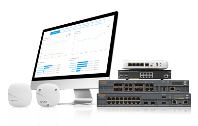 Aruba products and solutions for SD-Branch
