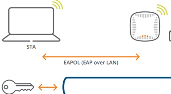 Secure Wi-Fi for the U.S. Federal Government